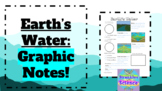 Earth's Water Graphic Notes!  NGSS MS-ESS2-4