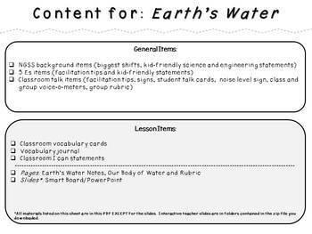 Earth's Water (Second Grade Lesson)