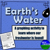 Earth's Water- a Graphing Activity