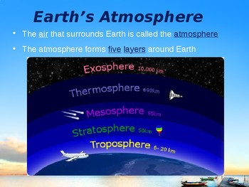 Earth's Weather PowerPoint