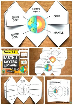 Layers of the Earth- Interactive Notebook Foldable