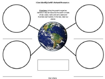 Earth's resources: Rocks, soil, air and water