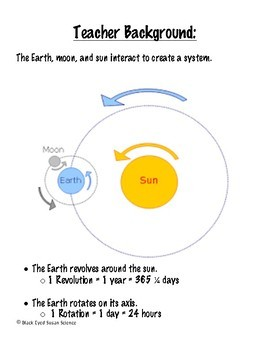 Earth Sun Moon System Performance Assessment Ngss By Black Eyed