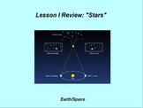 "Earth/Space ActivInspire Review Lesson I ""Stars"""