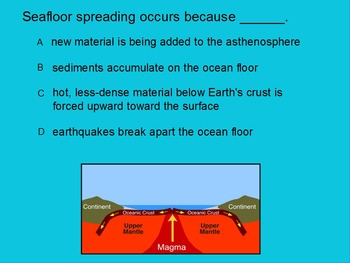 """Earth/Space ActivInspire Review Lesson I and II """"Cont. Drift/Seafloor Spreading"""""""
