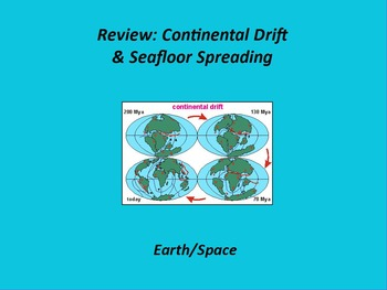 "Earth/Space ActivInspire Review Lesson I and II ""Cont. Dri"