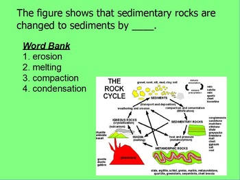 """Earth/Space ActivInspire Unit II Assessment Review """"Rocks and the Rock Cycle"""""""