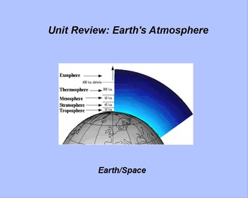"""Earth/Space ActivInspire Unit IX Assessment Review """"Earth's Atmosphere"""""""