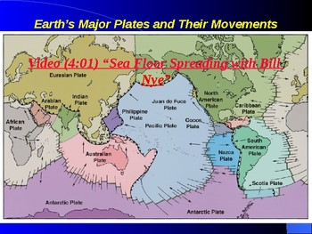 """Earth/Space Lesson II PowerPoint """"Seafloor Spreading"""""""