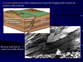 Earth/Space Science - Mountain Formation - Keene