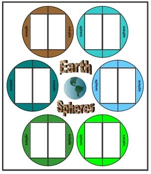 EarthSpheres:  earth & space science game