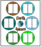 EarthSpheres:  earth & space science game