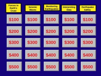 Earthquake Jeopardy Review Game