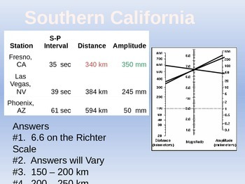 Earthquake Magnitude and Epicenter Lab Part 5 of 5