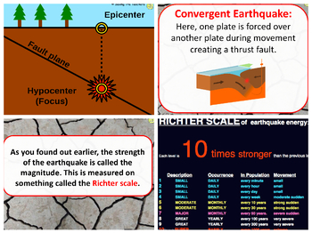 Earthquake PowerPoint Introduction and Quiz