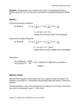 Earthquake Richter Rating Logarithm Activity