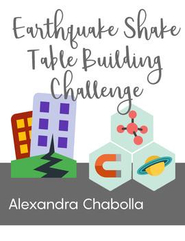 Earthquake Shake Table Building Challenge