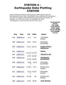 Earthquake Station 4