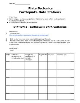 Earthquake Stations 1-3