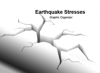 Earthquake Stresses Graphic Organizer