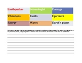 Earthquake Tic-Tac-Toe Writing Activity