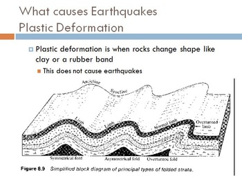 Earthquakes Unit