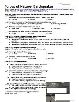 Earthquake WebQuest- Modified/Differentiated