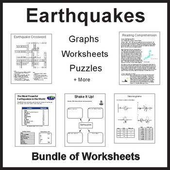 earthquakes earthquake environmental science worksheets earthquakes best free printable worksheets. Black Bedroom Furniture Sets. Home Design Ideas
