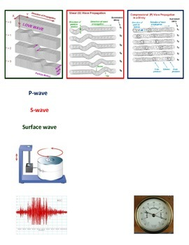 Plate Tectonics: Earthquakes (Differentiated Note Organizer)