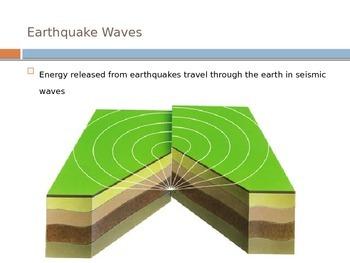 Earthquakes - Earthquake Waves