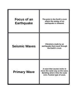 Interactive Journal Earthquakes Flash Card Review