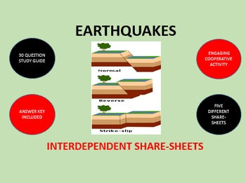 Earthquakes: Interdependent Share-Sheets Activity