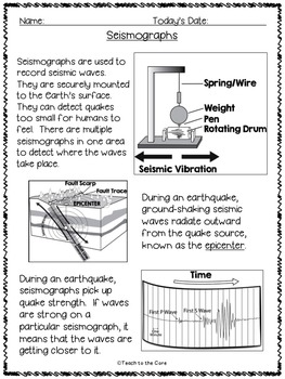 Earthquakes MONTH-LONG UNIT NO PREP Close Reading, Writing, & Activities Gr.3-6
