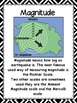 Earthquakes Vocabulary  Posters