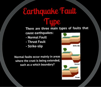 Earthquakes Prezi