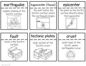 Earthquakes: Research, Graphic Organizers, Text Evidence, and Safety Tips