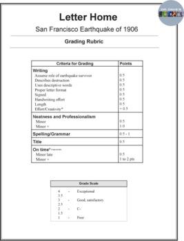 Earthquakes: San Francisco Earthquake of 1906