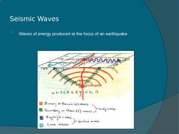 Earthquakes & Seismic Waves Powerpoint