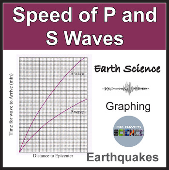 Earthquakes: P and S waves