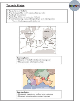 Earthquakes: Tectonic Plates MS-ESS2-1 and MS-ESS2-2