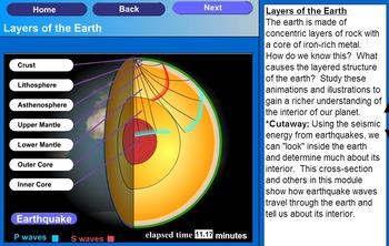 Earthquakes - Webquest