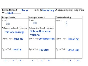 Earthquakes and Faults PPT