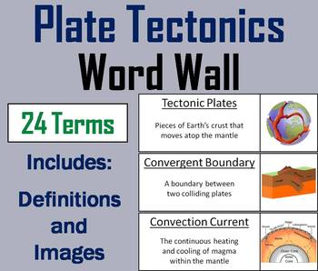 Earthquakes and Plate Tectonics Word Wall Cards