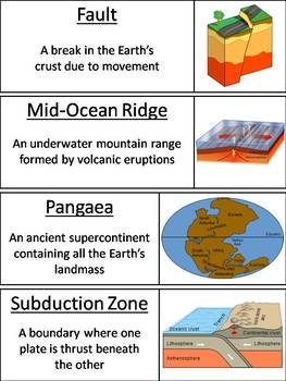 Continental Drift and Plate Tectonics Word Wall Cards