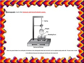 Earthquakes and Volcanoes POWERPOINT WITH NOTES