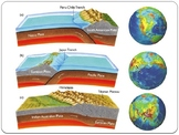 Earthquakes and Volcanoes PPT