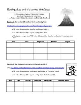 Earthquakes and Volcanoes WebQuest