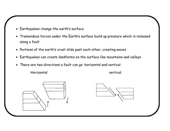 Earthquakes: faults