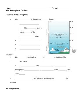Earths Atmosphere Notes Outline Lesson Plan