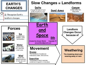 Earth's Changes 5th
